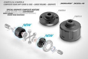 Gallery Photo: New Xray XB4 Composite Diff Cases and Covers