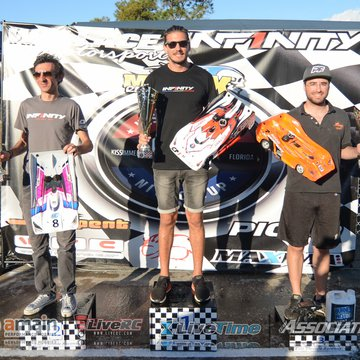 Gallery Photo 114 for 2017 U.S. Nitro World Cup