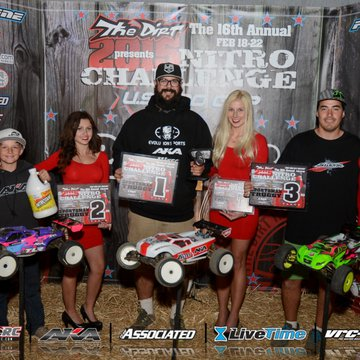 Gallery Photo 537 for 2015 The Dirt Nitro Challenge