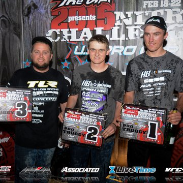 Gallery Photo 542 for 2015 The Dirt Nitro Challenge