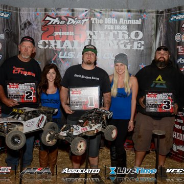 Gallery Photo 550 for 2015 The Dirt Nitro Challenge