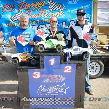 Gallery Photo 168 for North Star R/C Cup