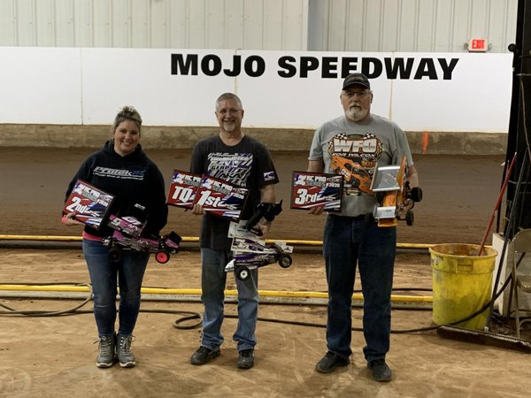 Main Photo: 2020 RC Pro Oval North Round 1 Results
