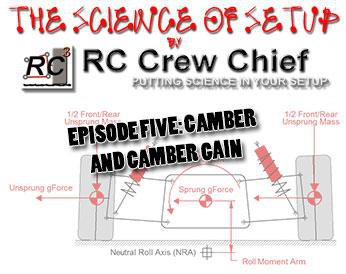 Main Photo: THE SCIENCE OF SETUP: Episode 5 - Camber and Camber Gain [VIDEO]