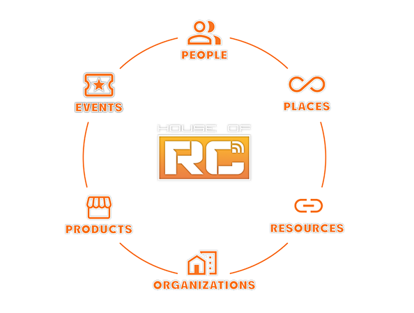 horc_connected_map_light.png