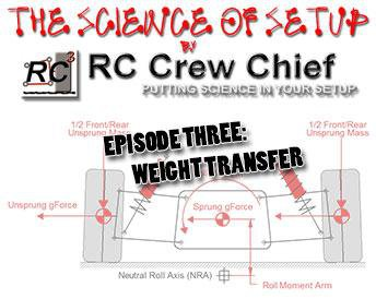 Main Photo: THE SCIENCE OF SETUP: Episode 3 - Weight Transfer [VIDEO]