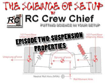Main Photo: THE SCIENCE OF SETUP: Episode 2 - Suspension Properties