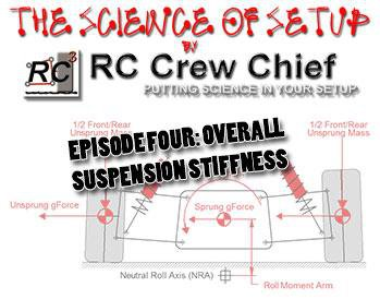 Main Photo: THE SCIENCE OF SETUP: Episode 4 - Overall Suspension Stiffness [VIDEO]