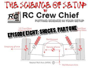 Main Photo: THE SCIENCE OF SETUP: Episode 8 - Shocks, Part One [VIDEO]